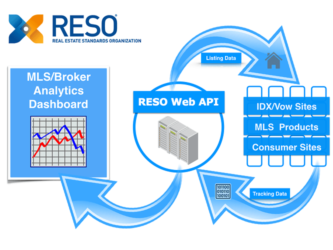 reso-itwg-overview1