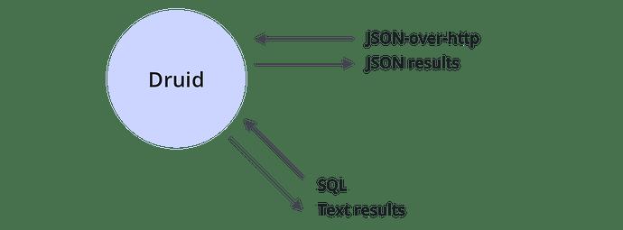 diagram-6