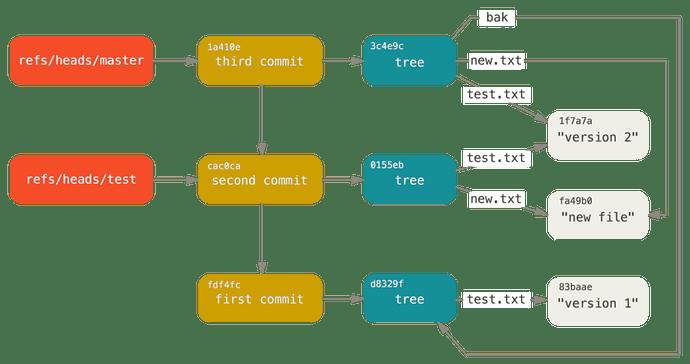 data-model-4