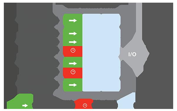 manage-java-threads