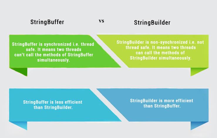 stringbuffer-vs-stringbuilder1